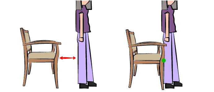 Les conseils pour s 39 asseoir et se lever facilement blog for S asseoir sans chaise